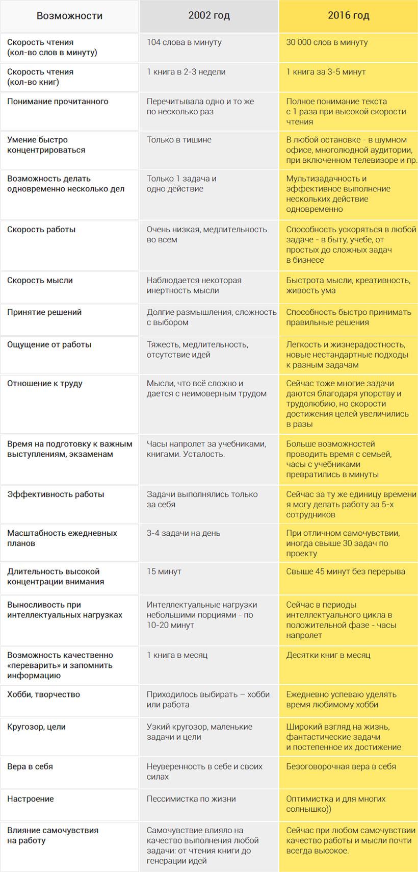 screencapture-a-rudamanova-ru-maxvnimanie-1